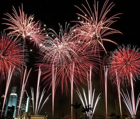 Fireworks Chemistry.com