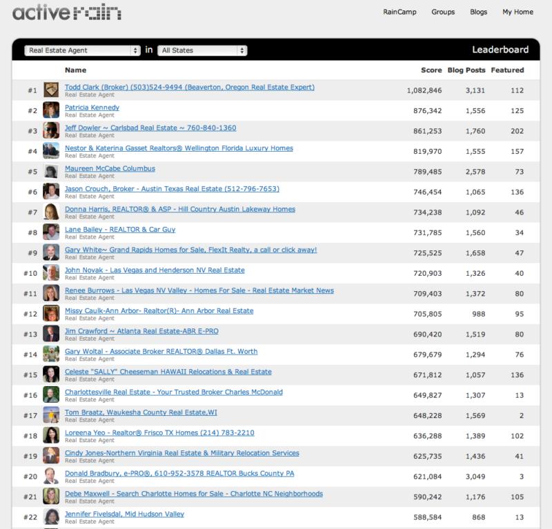 ActiveRain Leaderboard