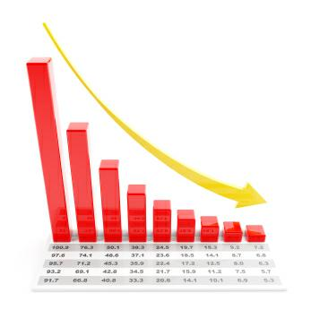 twinsburg home statistics