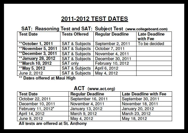 Act exam dates in Perth