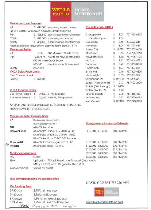 apply for wells fargo loan