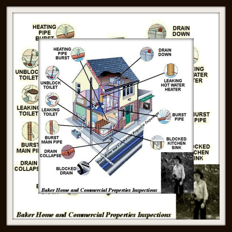 Home Inspection Diagram