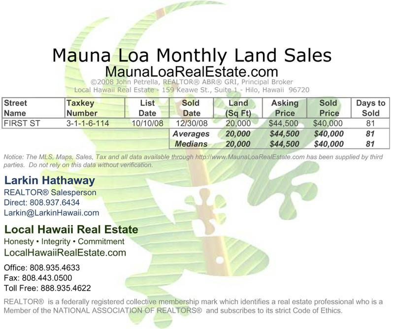 mauna loa estates land sales for december 2008. Black Bedroom Furniture Sets. Home Design Ideas