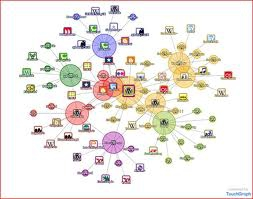 Sphere of Influence in Real Estate Marketing