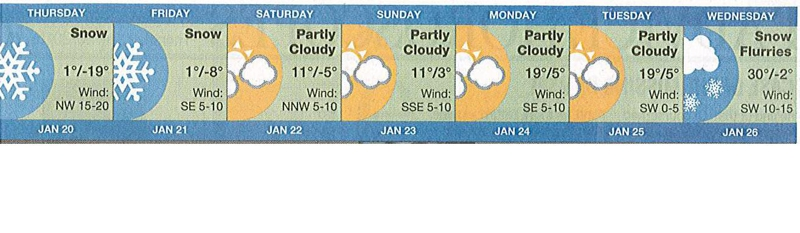 weather in St Cloud for the week