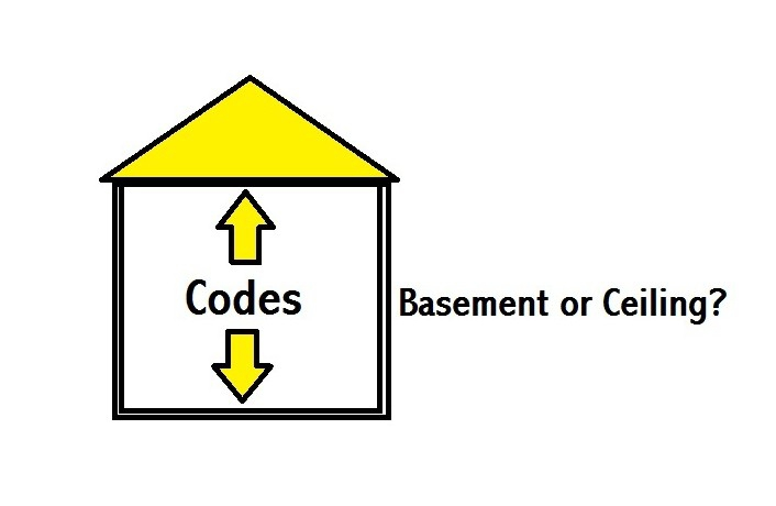 Iso Building Construction Codes