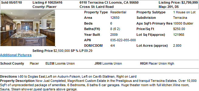 Placer Property Management Inc Roseville Ca