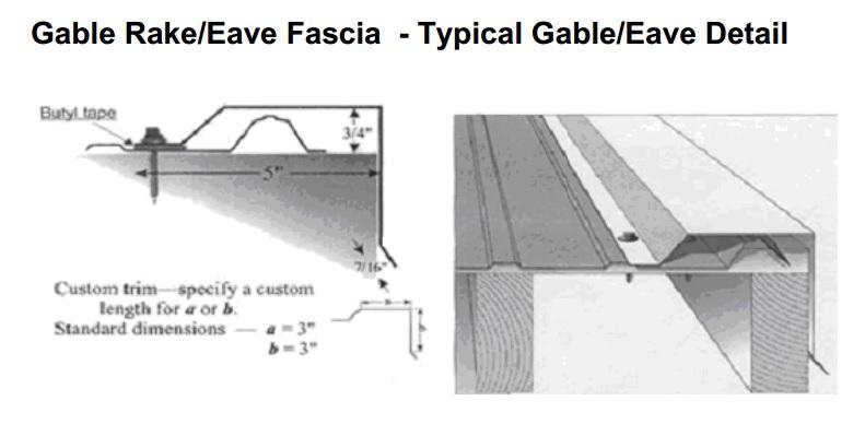 Rake Flashing Detail Chelan Home Inspection