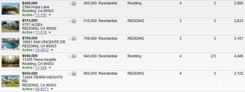 redding golf course homes active listings 3 march 3 2011