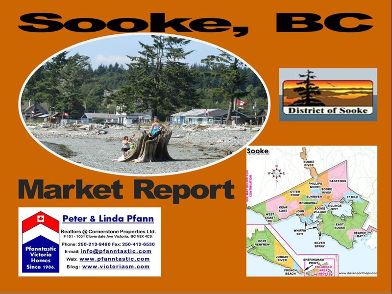 sooke divorced singles Posts about sooke animal food and rescue society written by kai yates.