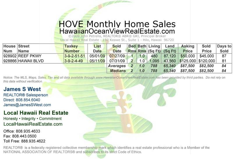 Hawaiian Ocean View Estates (HOVE) Home Sales for July 2009