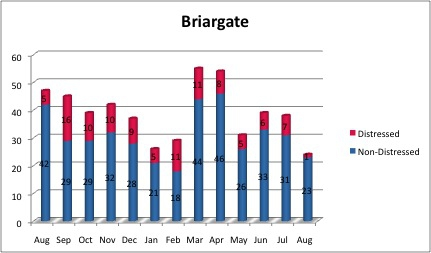 briargate colorado springs zip code 80920 real estate