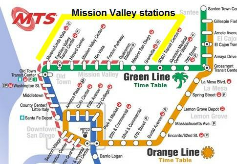 San Diego Trolley stations in Mission Valley