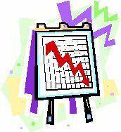 Downward Chart