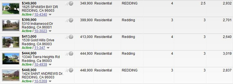 redding golf course homes active listings 2 march 3 2011