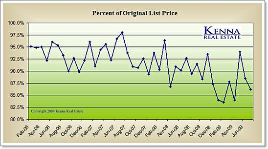 Average Asking Price For Cars
