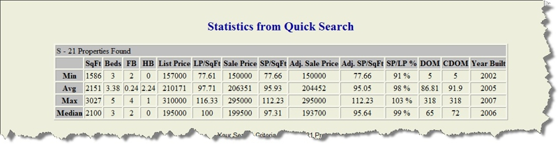 montgomery county homes, real estate, conroe, homes on acreage, market statistics, 2007