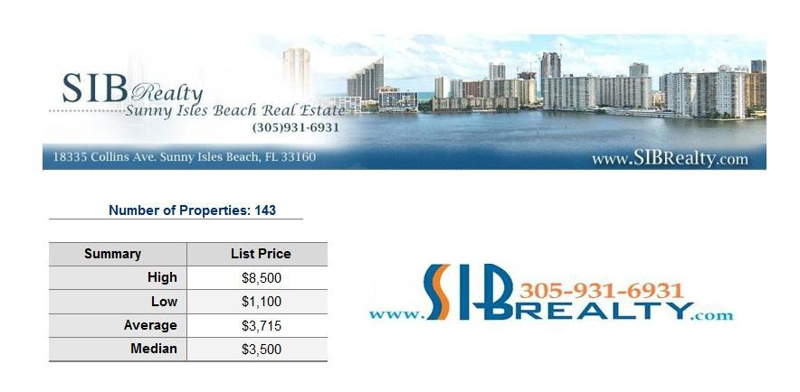 Rental Market Update Sunny Isles Beach | Two Bedroom Condo For Rent in Sunny Isles Beach | January 22, 2012 | SIB Realty 305-931-6931