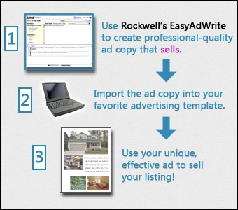 Rockwell Institute's Ad Writing Tool