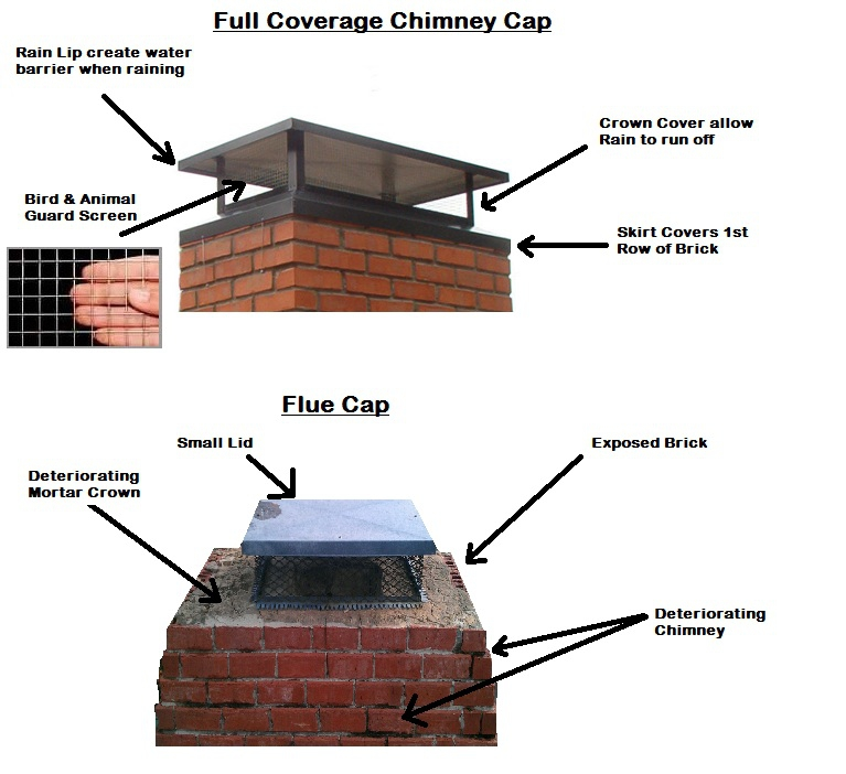 Creativity Will Not Go Unnoticed Chimney Repairs