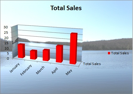 Wilton CT 06897 Homes For Sale Market Report May 2012