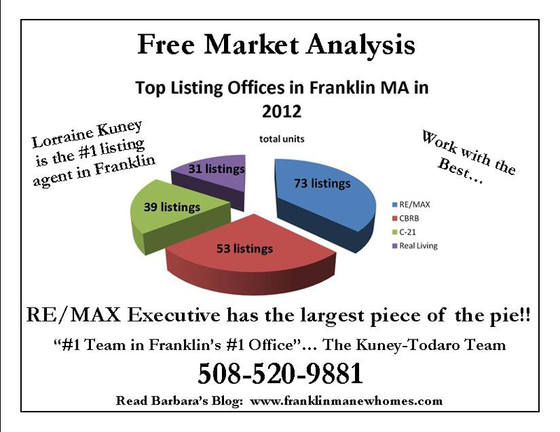 free market analysis postcard