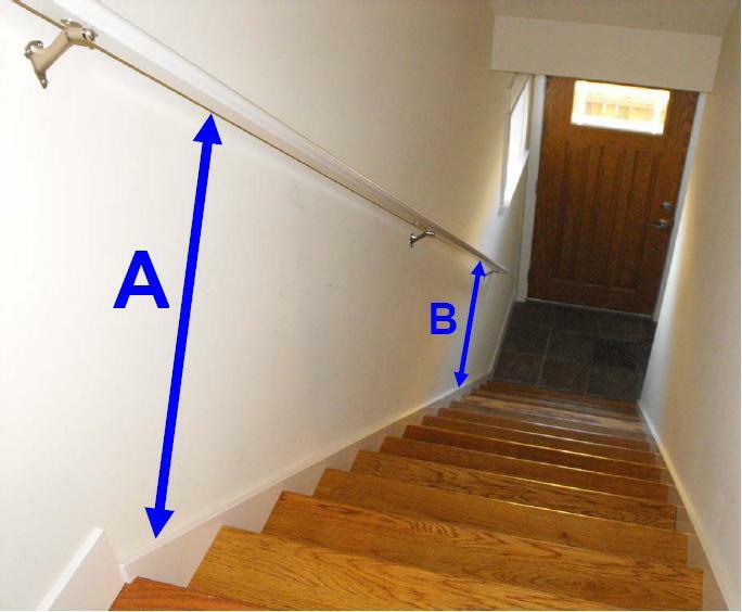 Stair handrailings