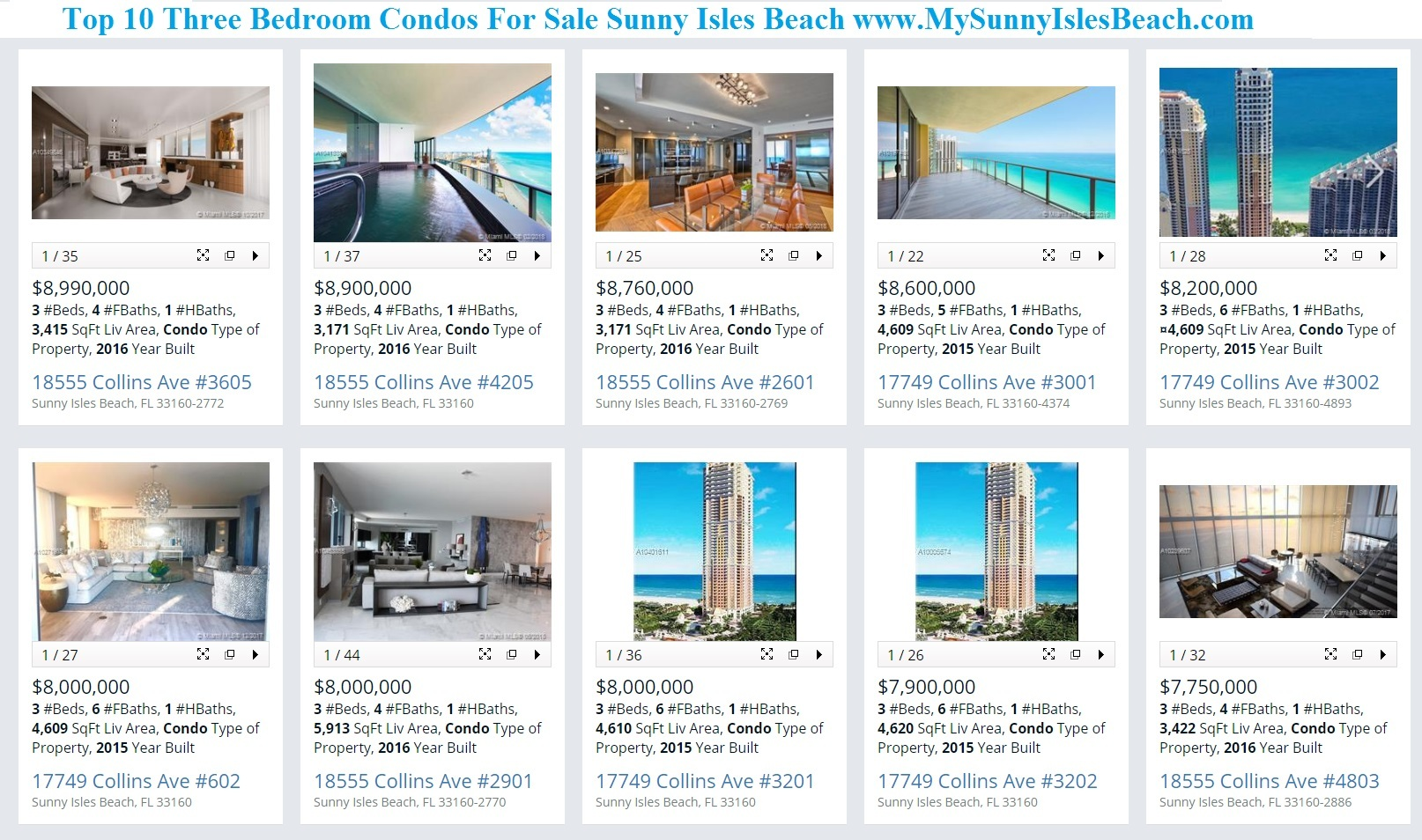 Top 10 priced Three Bedroom Condos For Sale Sunny Isles Beach June 23