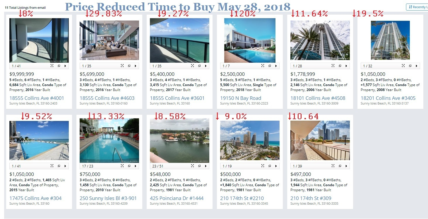 Price Reduced - Time to Buy. Sunny Isles Beach