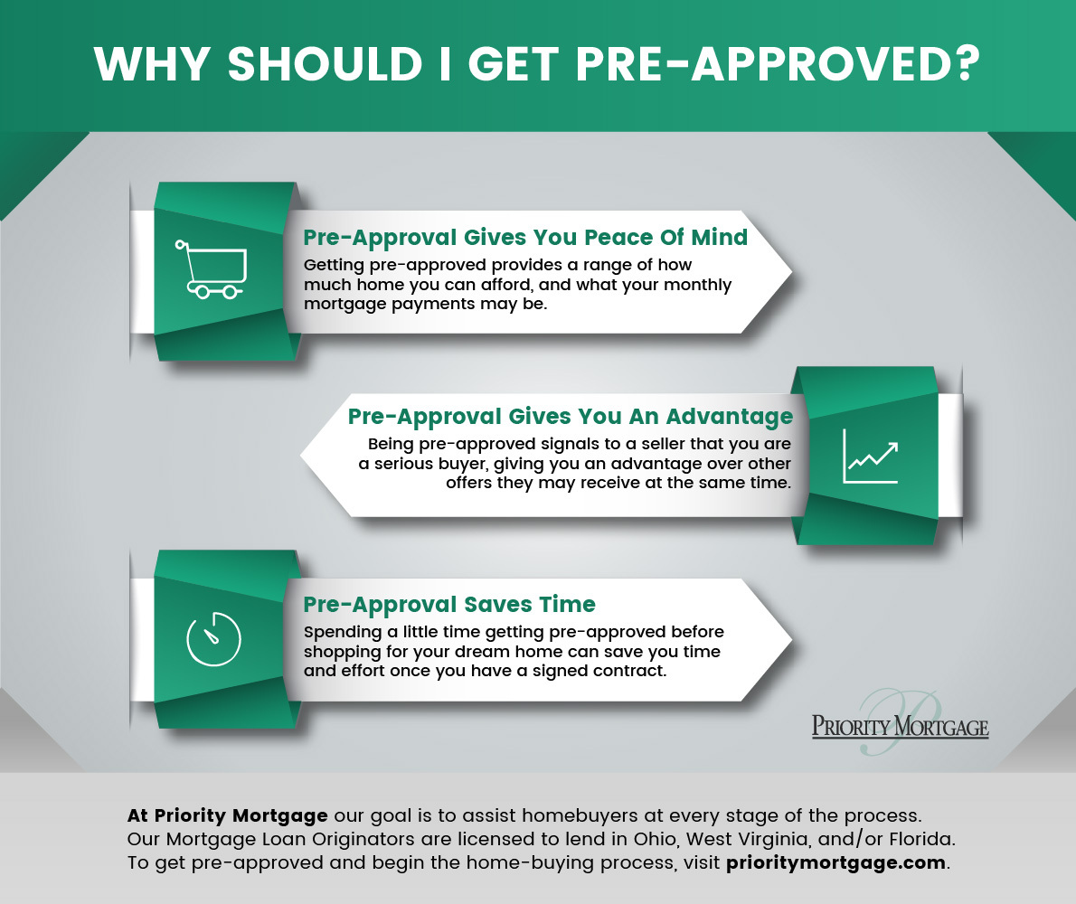first-time-home-buyer-preapproval