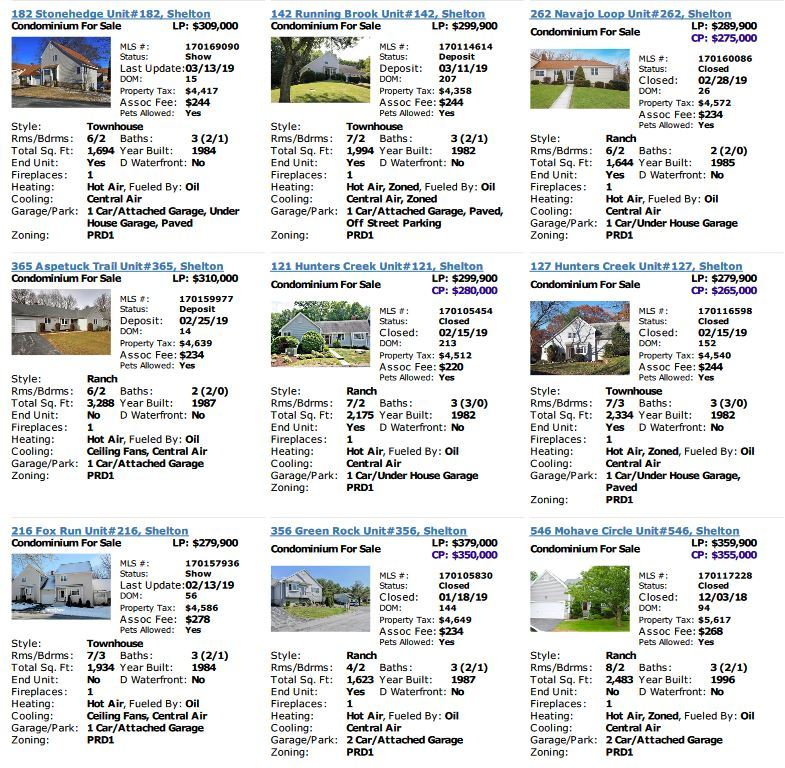 Aspetuck Village Shelton CT condos - What's Selling? - report as of as of March 19    2019