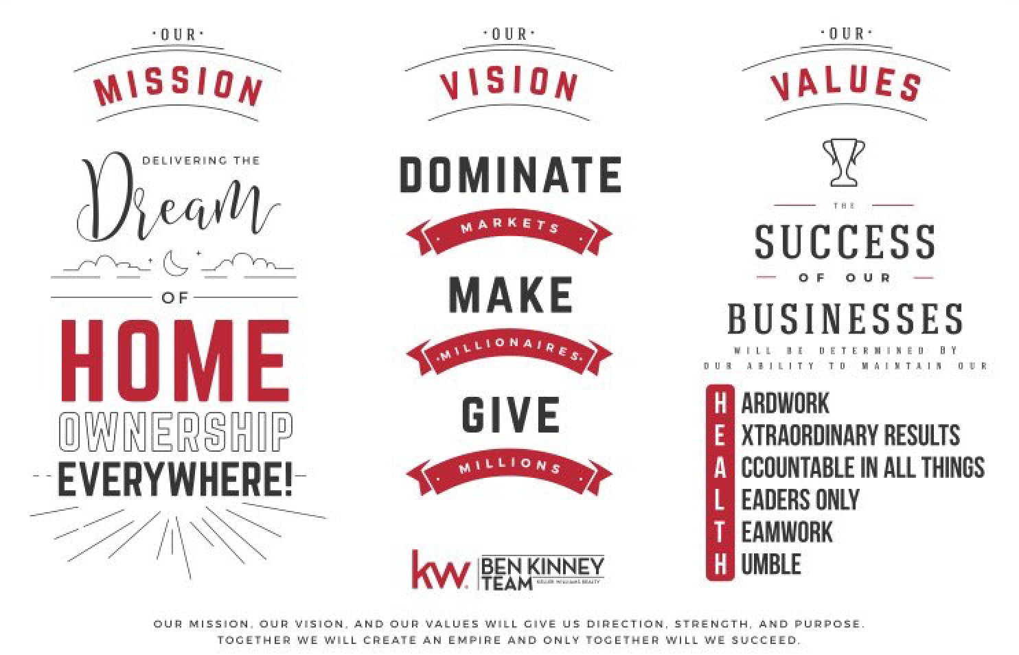 Ben Kinney Companies Mission Vision Values