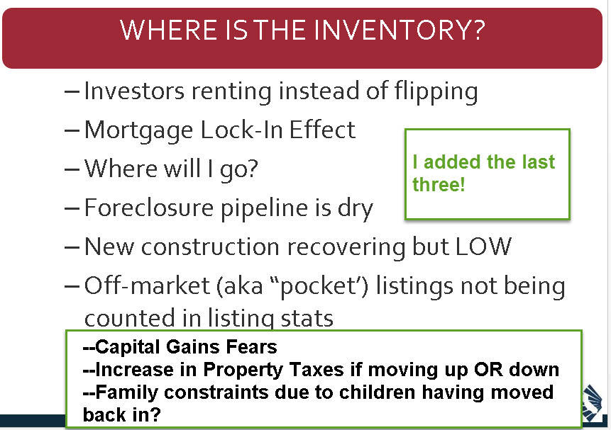 Reasons for LACK of Home Inventory