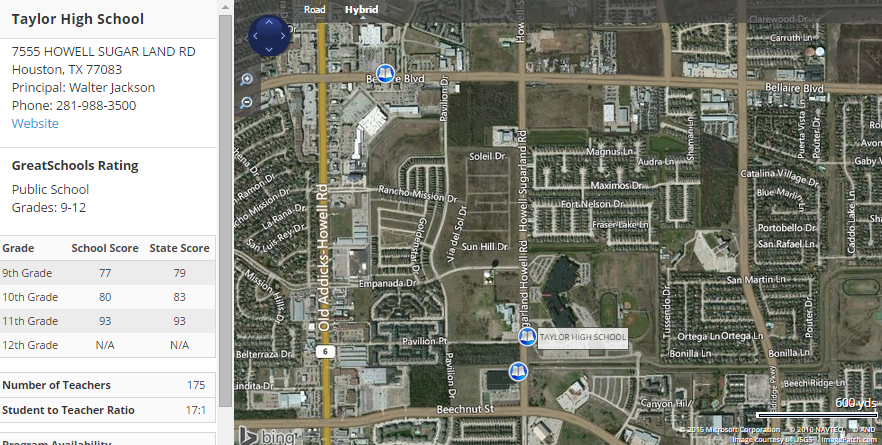 Homes for Sale Near Taylor High School in Houston TX