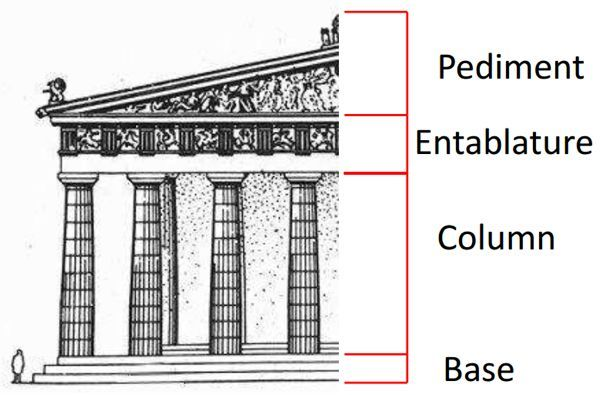 Architectural Question What Is An Entablature