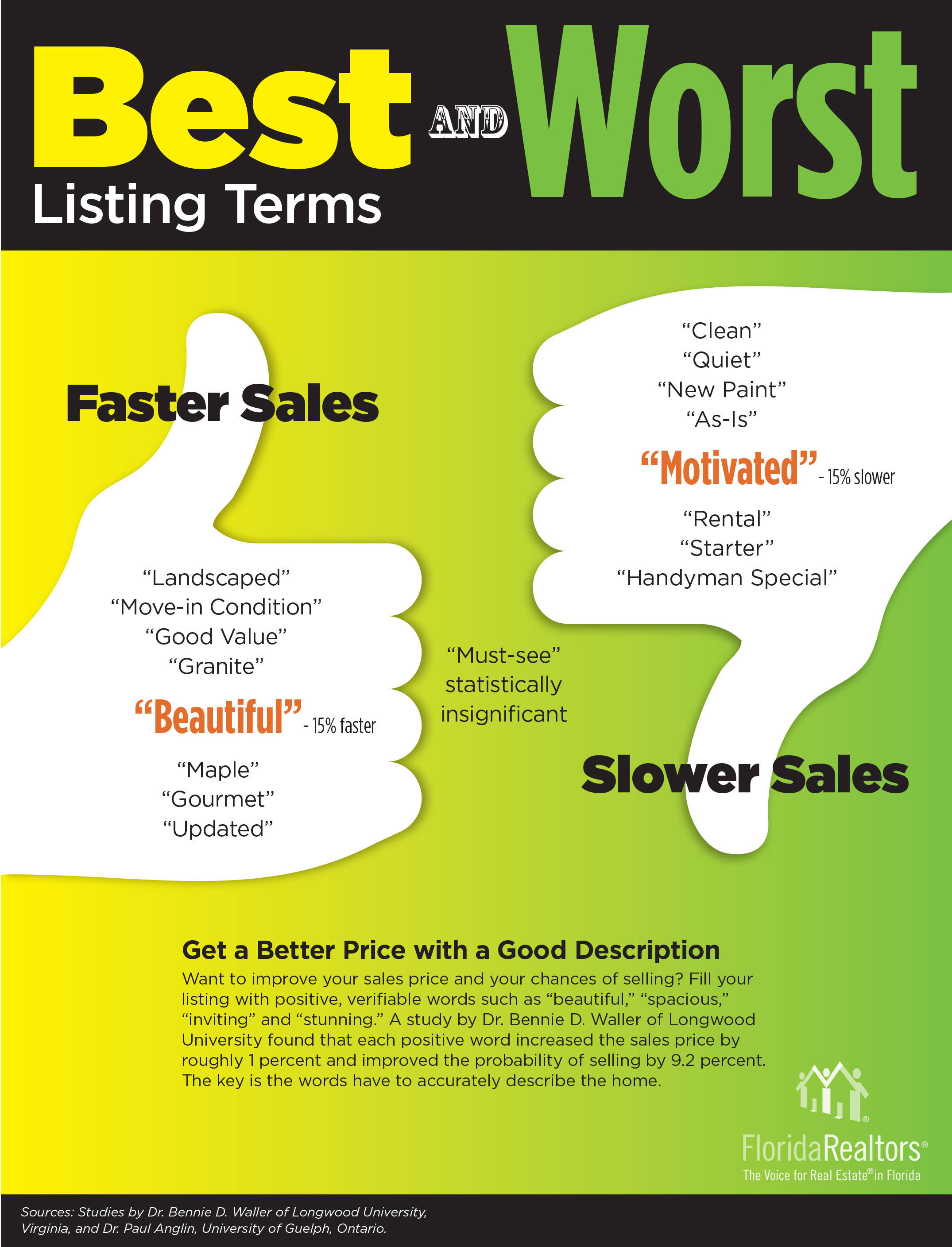 Best Descriptive Words Phrases To Sell Houses