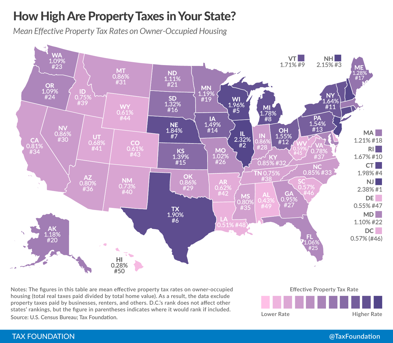 Property Taxes in Gulf Shores and Orange Beach, Alabama