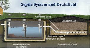 The Bottom Line All About Septic Systems In Clark Co