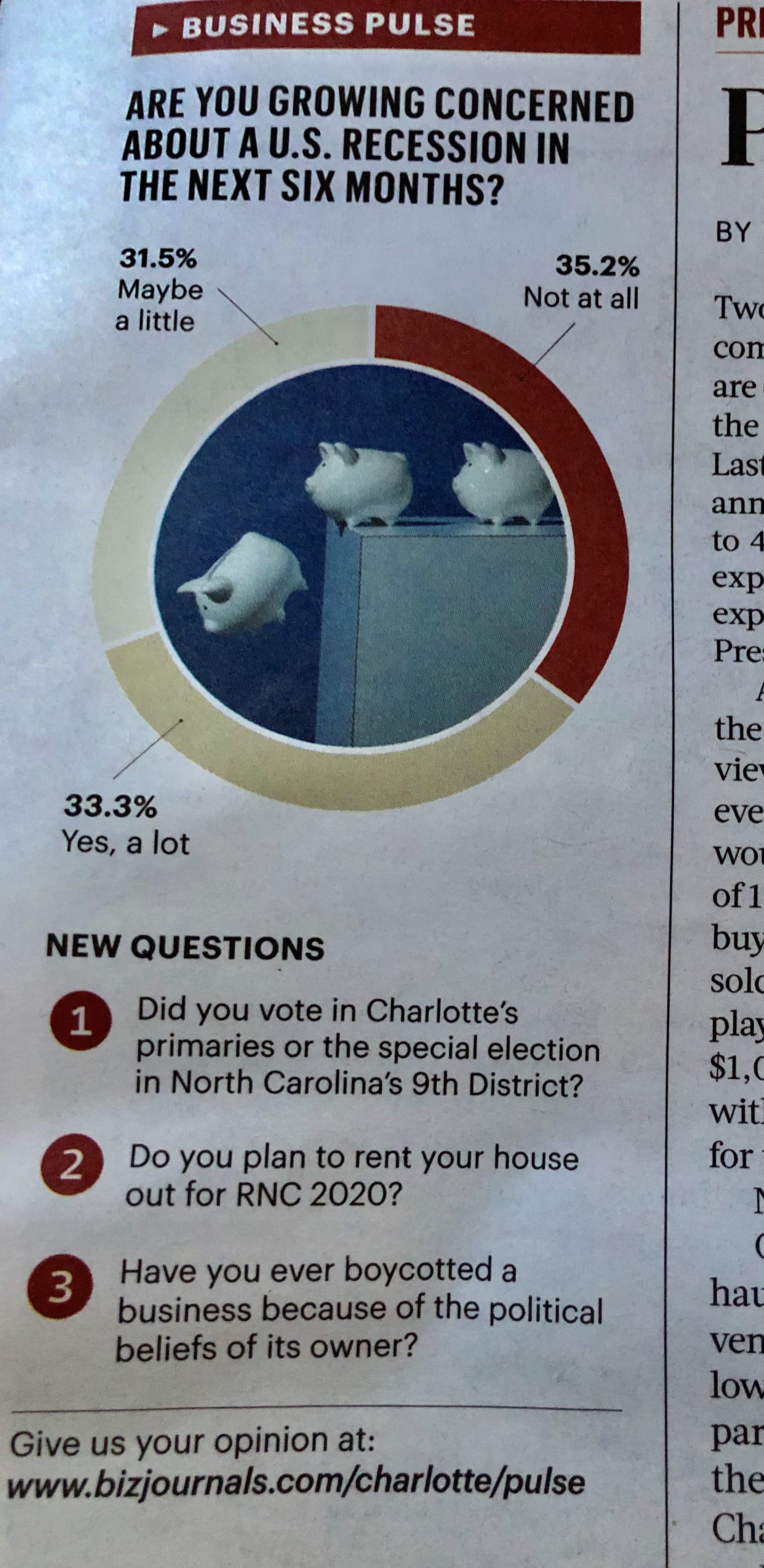 Charlotte Business Journal Poll