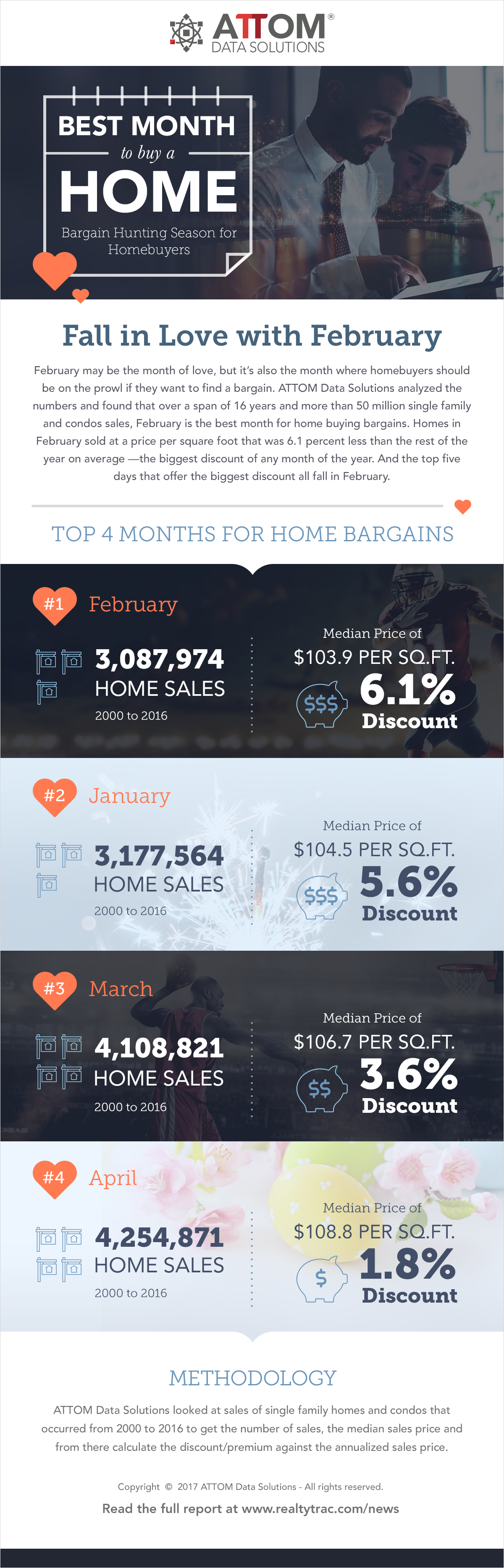 Are you buying a house february can be your best month for What is the best month to buy a house