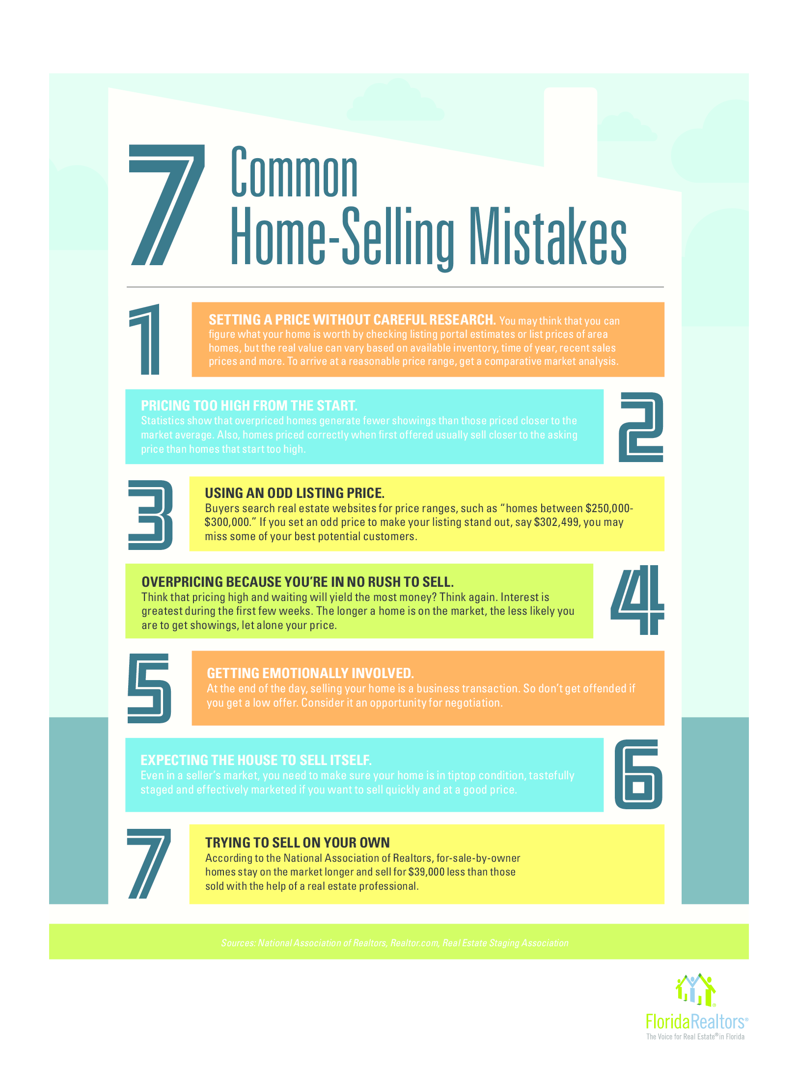 7 most common home selling mistakes according to nar