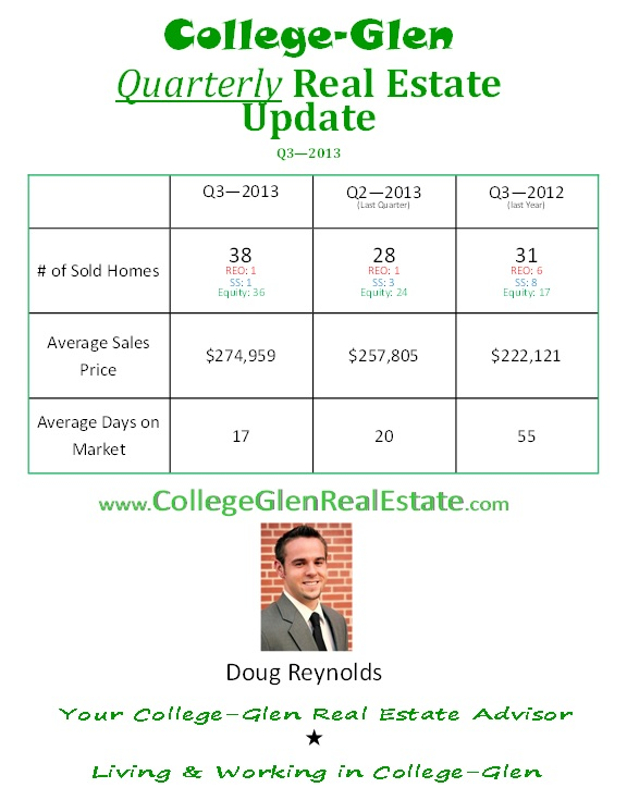 College Greens Glenbrook Real Estate Sales Quarter 3 2013 - www.CollegeGlenRealEstate.com - Doug Reynolds Real Estate - Realtor