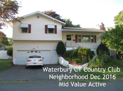 December 2016 Market Statistics for the Country Club Rd Area of Waterbury CT