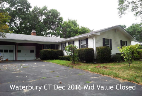 December 2016 Real Estate Sales Report for Waterbury CT