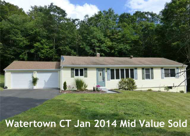 Watertown CT Real Estate Sales Report for January 2014