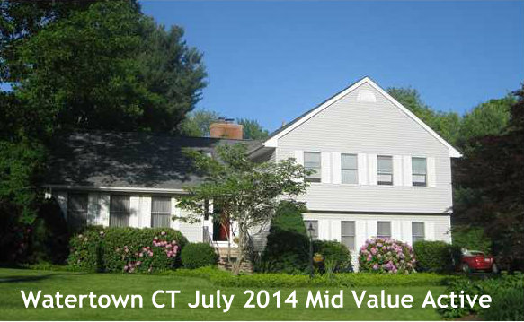 Watertown CT Real Estate Sales Report for July 2014