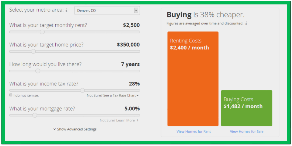 RENT VERSUS BUY CALCULATOR