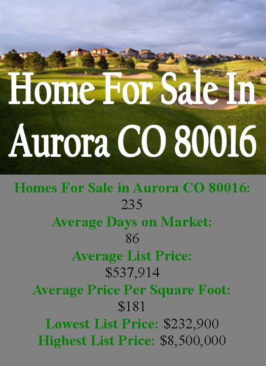 homes for sale in aurora co 80016 hello november market report