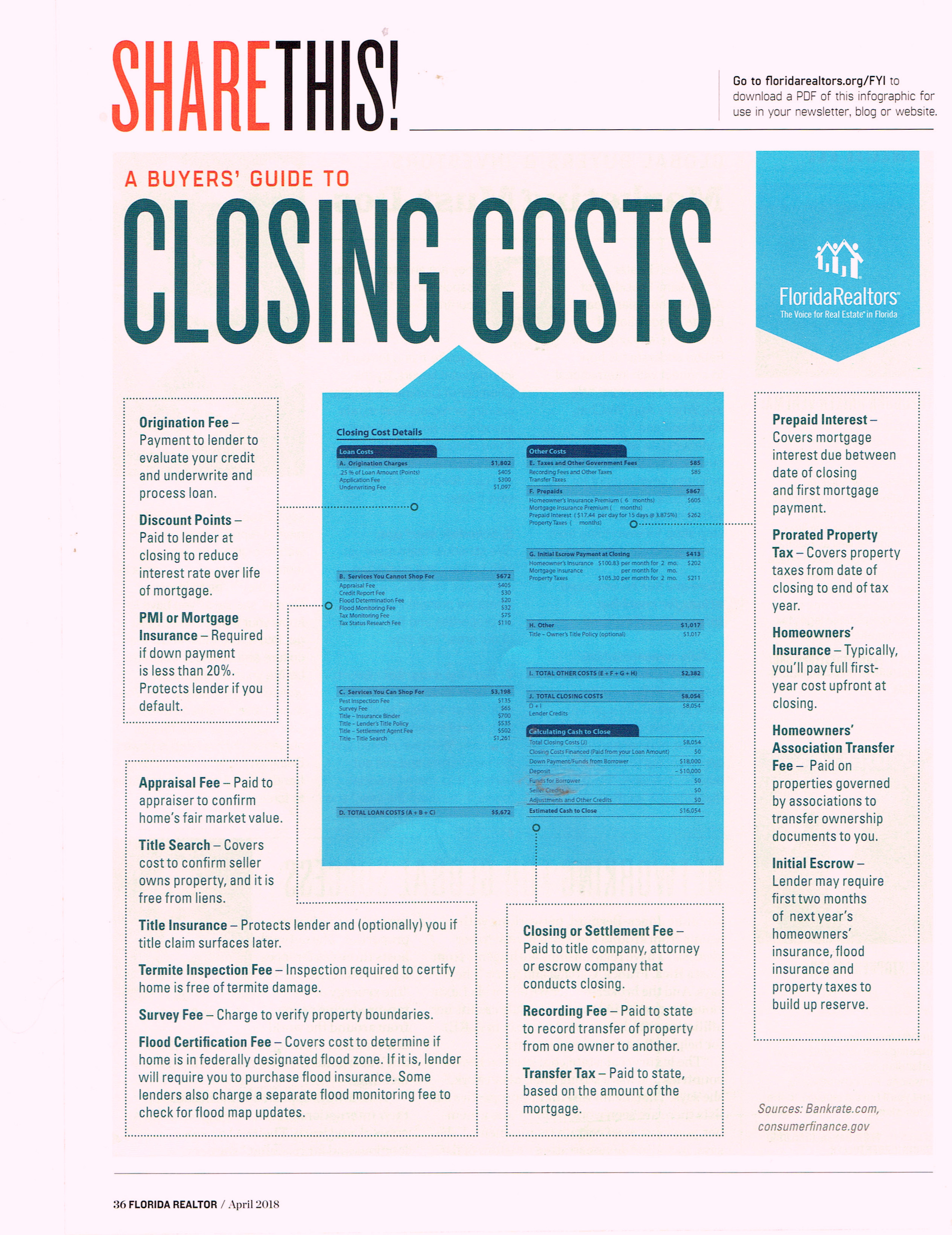 buyers guide to closing costs in boca raton florida