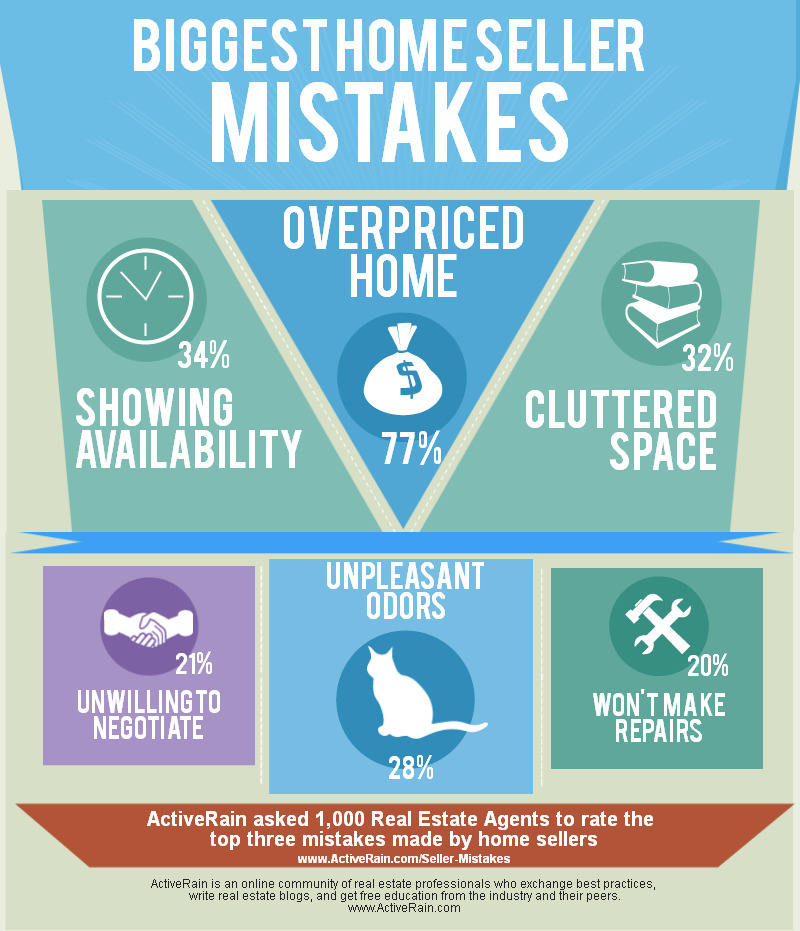 The Biggest Victoria Home Seller Mistakes Many Home Sellers Make